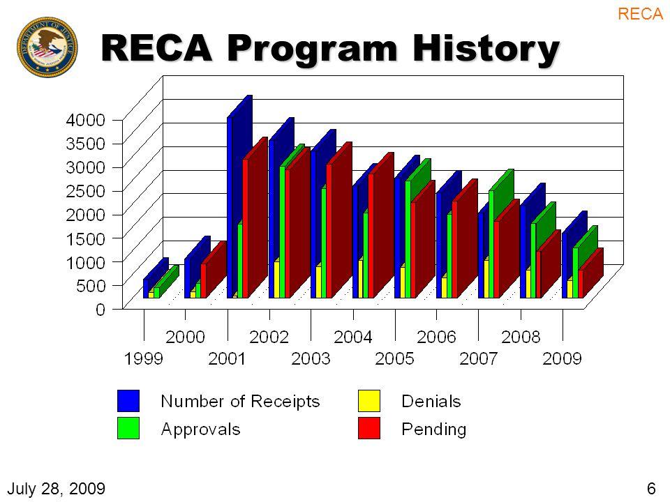 RECA Program History July 28, 2009 6 RECA
