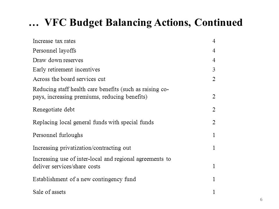77 Employee Morale, Salaries and Benefits Top Future VFC Budget Concerns CharlottesvilleHave own retirement plan - costs are increasing dramatically next few years - if we cannot provide raises for a third year in a row, the impact of that on employee morale.