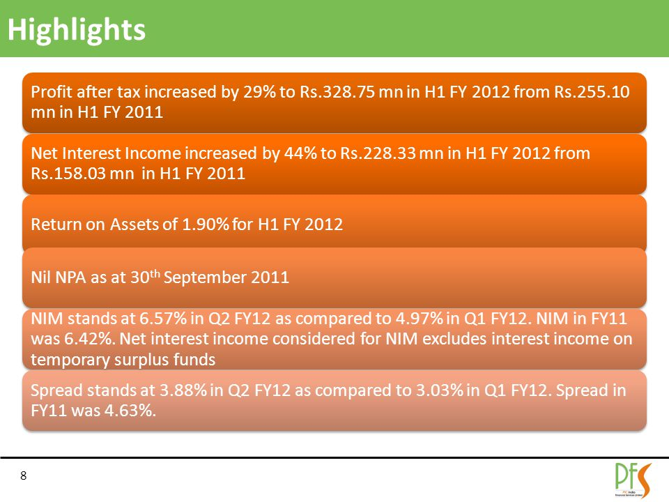 Highlights 8 Profit after tax increased by 29% to Rs.328.75 mn in H1 FY 2012 from Rs.255.10 mn in H1 FY 2011 Net Interest Income increased by 44% to Rs.228.33 mn in H1 FY 2012 from Rs.158.03 mn in H1 FY 2011 Return on Assets of 1.90% for H1 FY 2012Nil NPA as at 30 th September 2011 NIM stands at 6.57% in Q2 FY12 as compared to 4.97% in Q1 FY12.