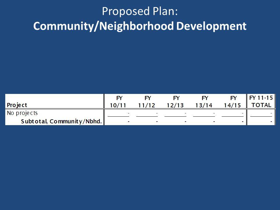 Proposed Plan: Community/Neighborhood Development