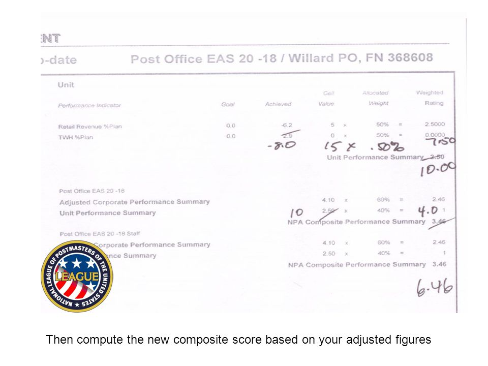 Then compute the new composite score based on your adjusted figures