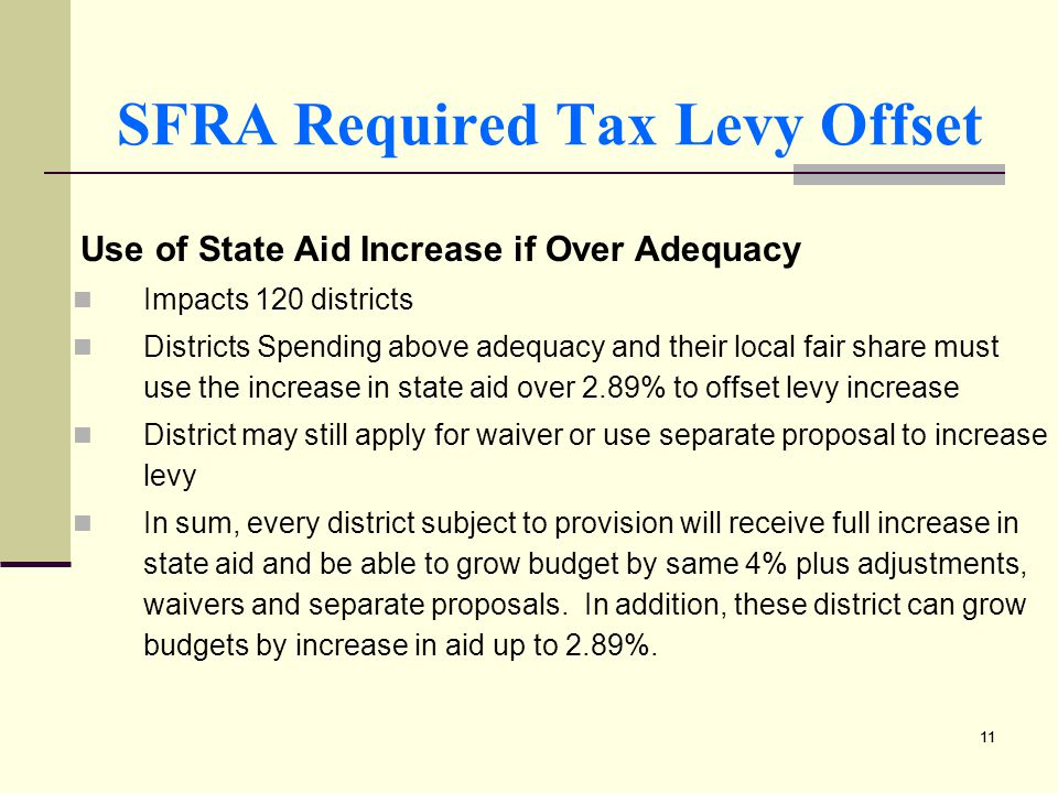 11 SFRA Required Tax Levy Offset Use of State Aid Increase if Over Adequacy Impacts 120 districts Districts Spending above adequacy and their local fair share must use the increase in state aid over 2.89% to offset levy increase District may still apply for waiver or use separate proposal to increase levy In sum, every district subject to provision will receive full increase in state aid and be able to grow budget by same 4% plus adjustments, waivers and separate proposals.