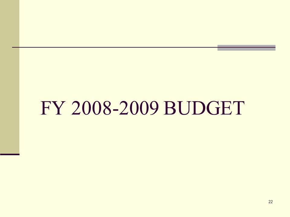 22 FY 2008-2009 BUDGET