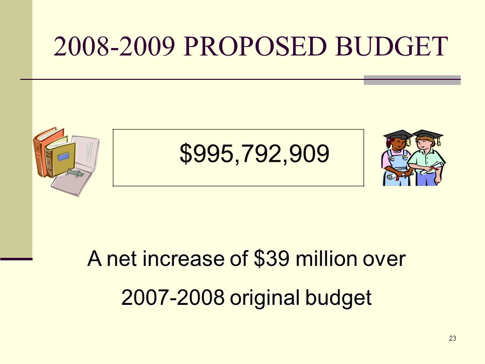 23 2008-2009 PROPOSED BUDGET $995,792,909 A net increase of $39 million over 2007-2008 original budget