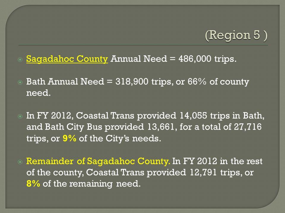  Sagadahoc County Annual Need = 486,000 trips.