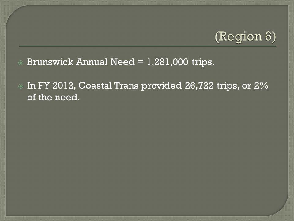  Brunswick Annual Need = 1,281,000 trips.