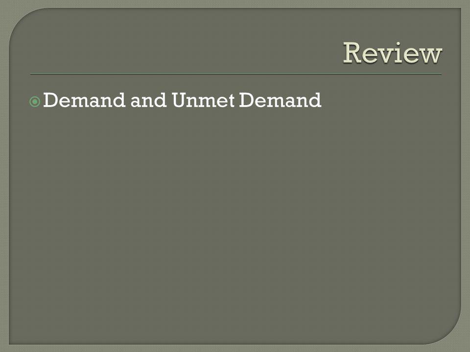  Demand and Unmet Demand