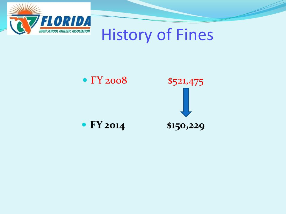 History of Fines FY 2008 $521,475 FY 2014$150,229