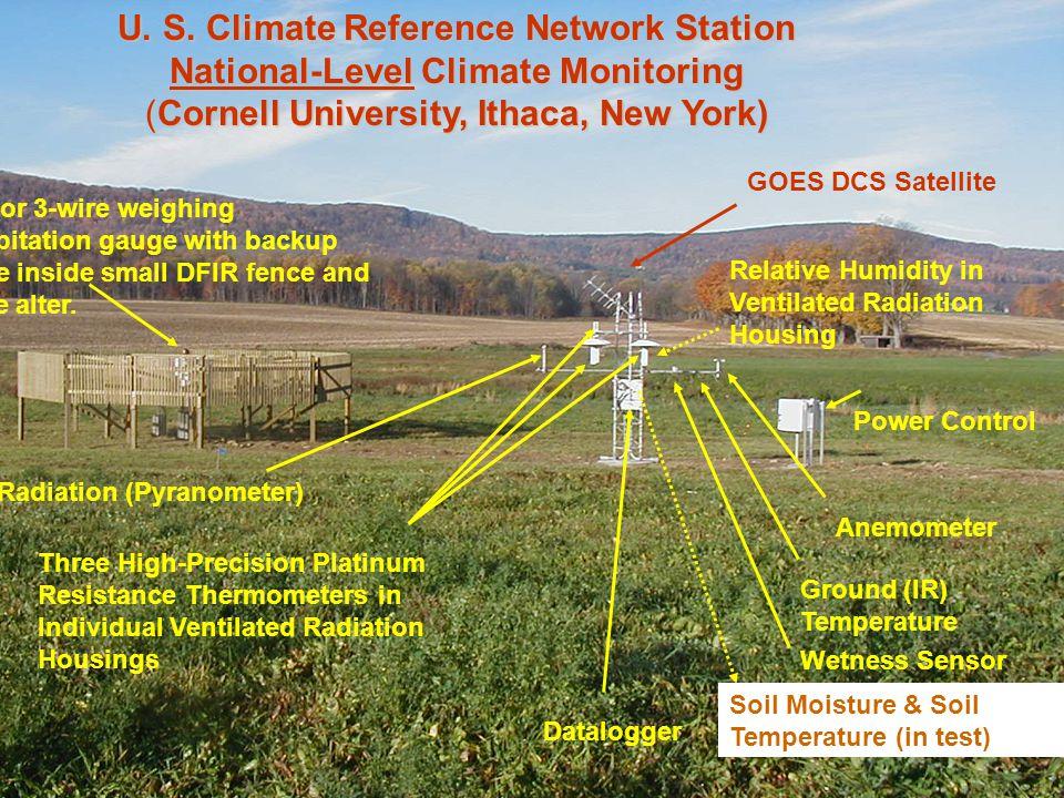 U. S. Climate Reference Network Station National-Level Climate Monitoring (Cornell University, Ithaca, New York) Datalogger Anemometer Ground (IR) Tem