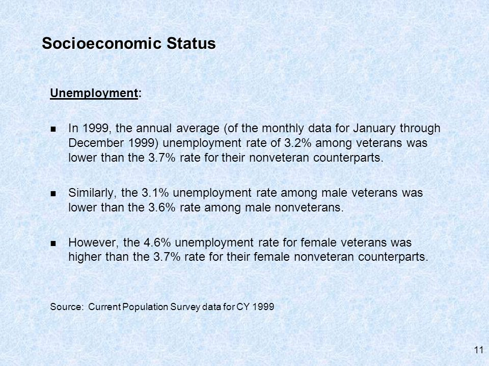 Unemployment: In 1999, the annual average (of the monthly data for January through December 1999) unemployment rate of 3.2% among veterans was lower than the 3.7% rate for their nonveteran counterparts.