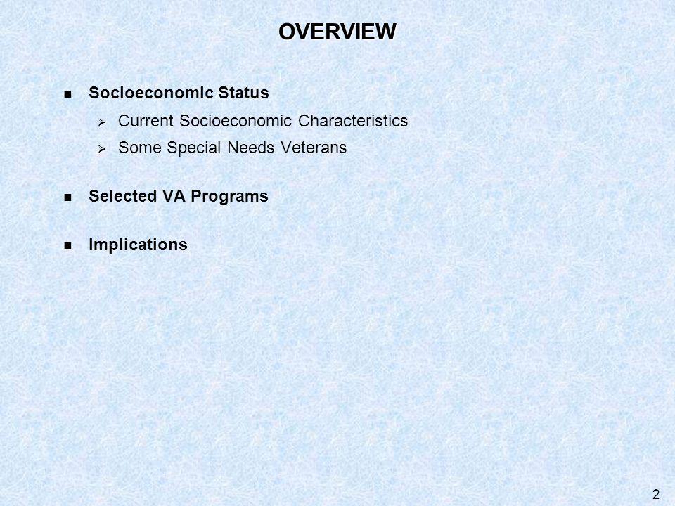 OVERVIEW Socioeconomic Status  Current Socioeconomic Characteristics  Some Special Needs Veterans Selected VA Programs Implications 2