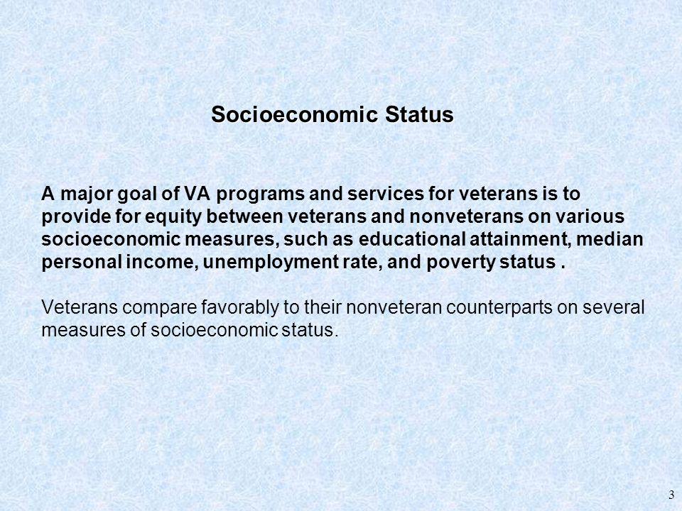 14 Special Needs Veterans Percent of Male Veterans and Nonveterans in Poverty 1990 Source: 1990 Decennial Census 5.7 Socioeconomic Status