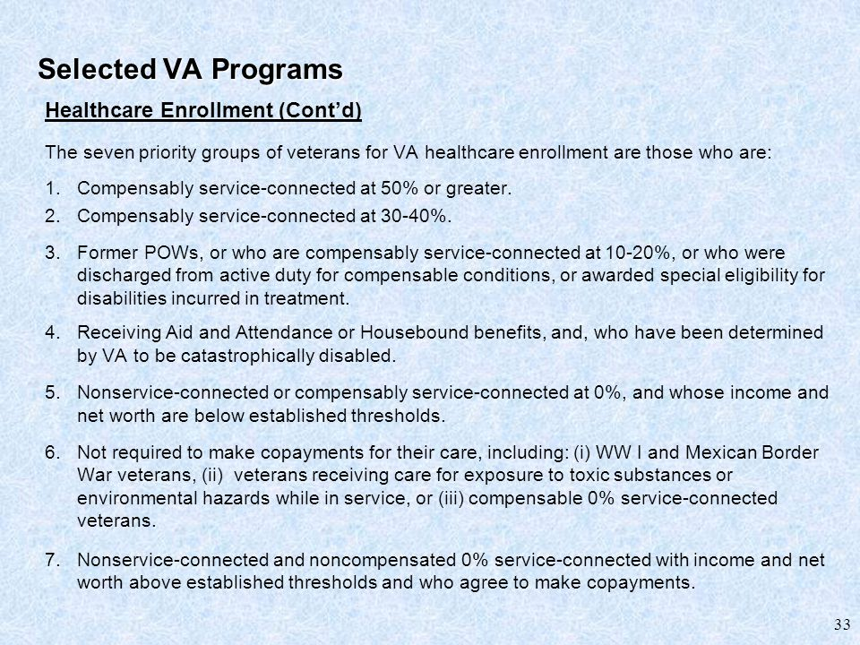 33 Selected VA Programs Healthcare Enrollment (Cont'd) The seven priority groups of veterans for VA healthcare enrollment are those who are: 1.