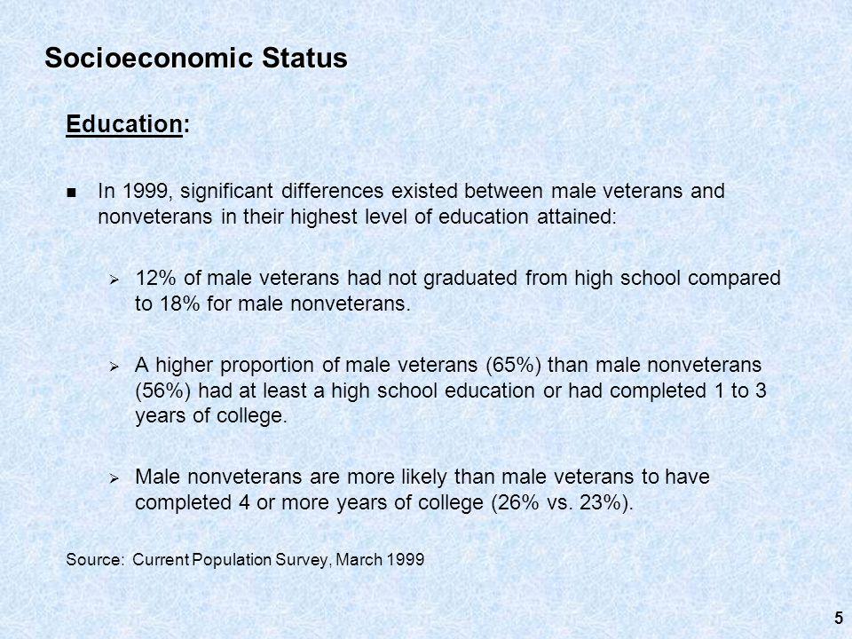 16 Incarcerated Veterans Male Veterans and Nonveterans in Correctional Institutions 1990 and 1997 Source: 1990 Decennial Census and Bureau of Justice Statistics Socioeconomic Status