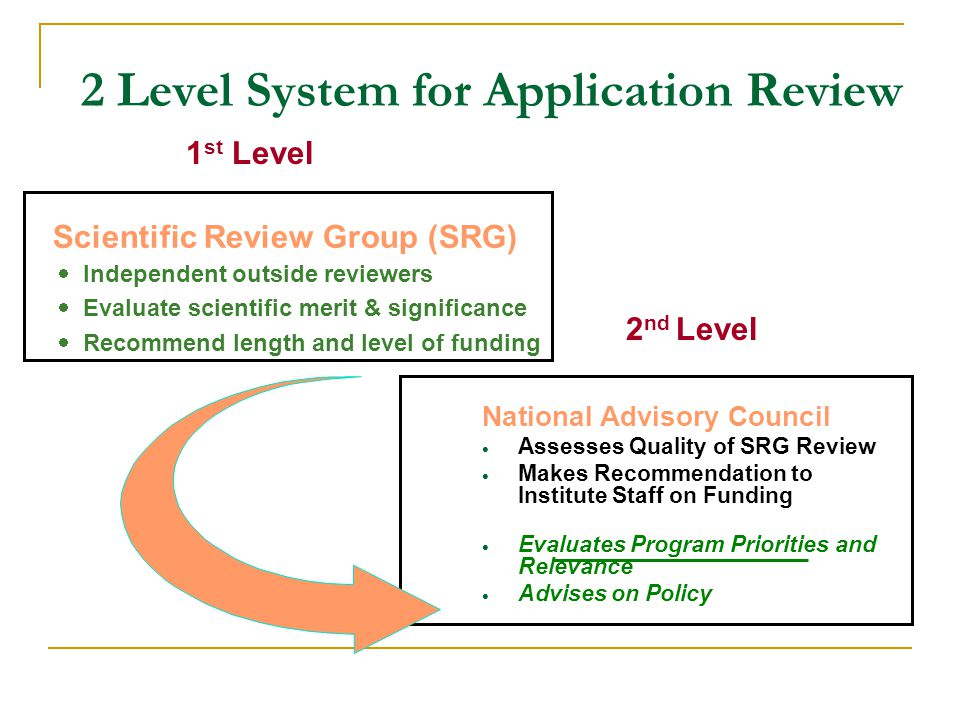 2 Level System for Application Review National Advisory Council  Assesses Quality of SRG Review  Makes Recommendation to  Institute Staff on Funding  Evaluates Program Priorities and Relevance  Advises on Policy Scientific Review Group (SRG)  Independent outside reviewers  Evaluate scientific merit & significance  Recommend length and level of funding 1 st Level 2 nd Level