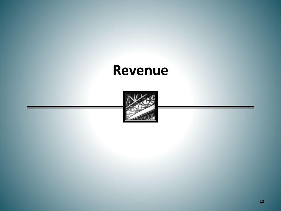 Revenue 12