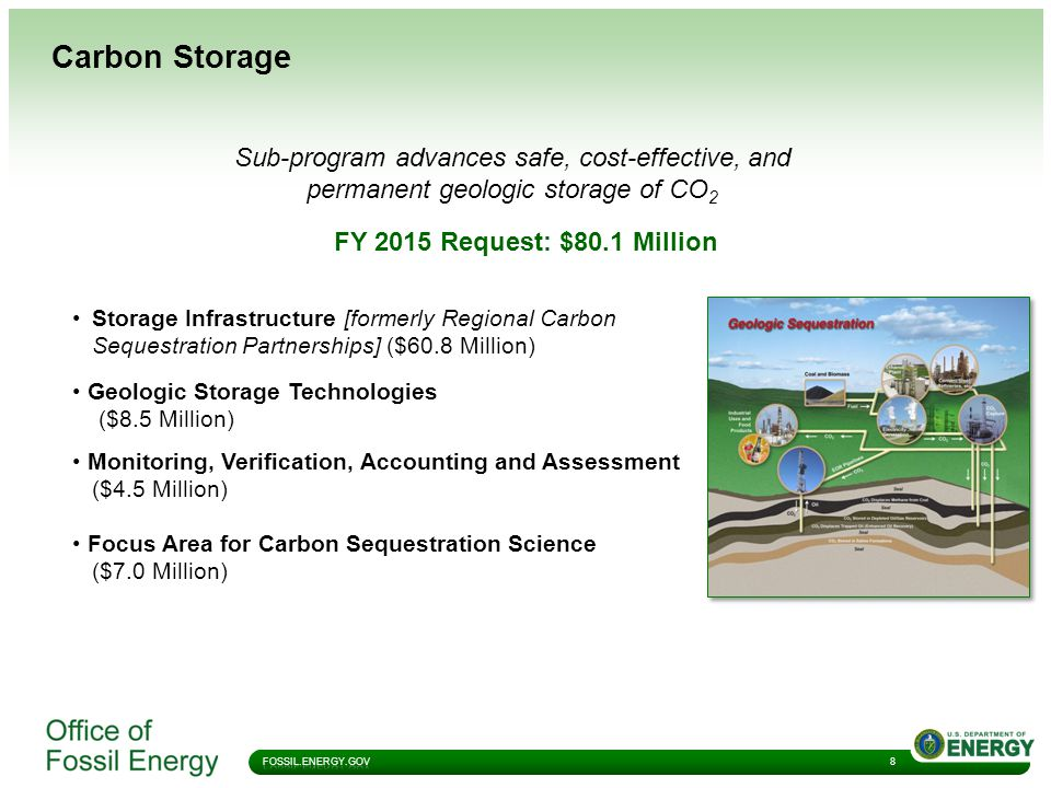 Carbon Storage 8 Sub-program advances safe, cost-effective, and permanent geologic storage of CO 2 FY 2015 Request: $80.1 Million Storage Infrastructure [formerly Regional Carbon Sequestration Partnerships] ($60.8 Million) Geologic Storage Technologies ($8.5 Million) Monitoring, Verification, Accounting and Assessment ($4.5 Million) Focus Area for Carbon Sequestration Science ($7.0 Million)