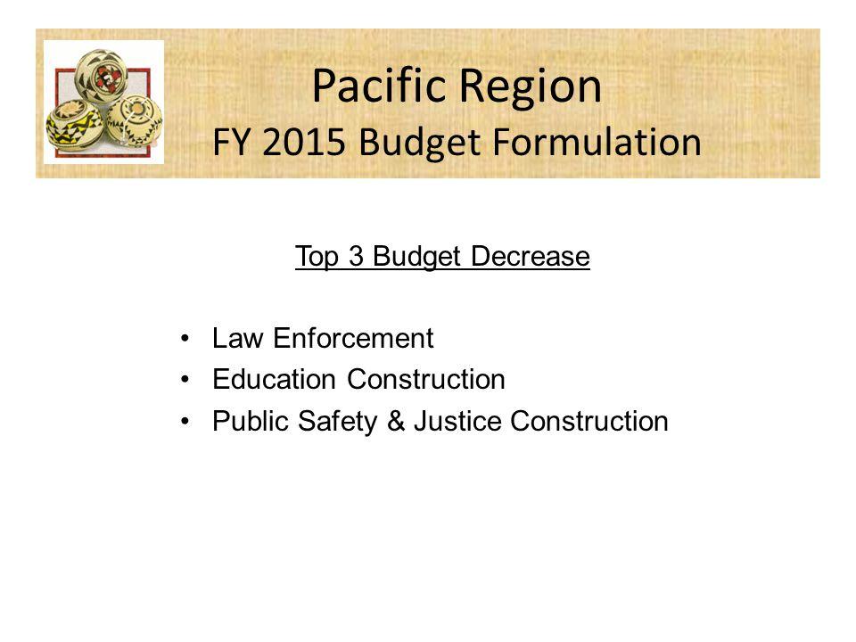 Top 3 Budget Decrease Law Enforcement Education Construction Public Safety & Justice Construction Pacific Region FY 2015 Budget Formulation