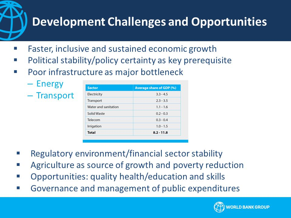 Development Challenges and Opportunities  Faster, inclusive and sustained economic growth  Political stability/policy certainty as key prerequisite  Poor infrastructure as major bottleneck –Energy –Transport  Regulatory environment/financial sector stability  Agriculture as source of growth and poverty reduction  Opportunities: quality health/education and skills  Governance and management of public expenditures
