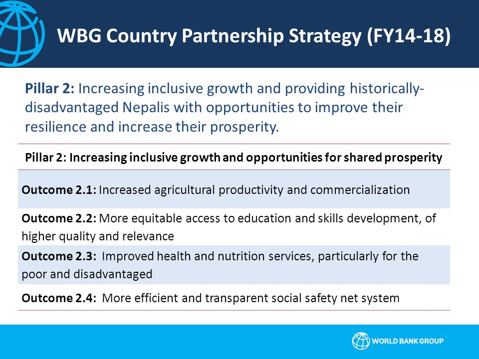 WBG Country Partnership Strategy (FY14-18) Pillar 2: Increasing inclusive growth and opportunities for shared prosperity Outcome 2.1: Increased agricultural productivity and commercialization Outcome 2.2: More equitable access to education and skills development, of higher quality and relevance Outcome 2.3: Improved health and nutrition services, particularly for the poor and disadvantaged Outcome 2.4: More efficient and transparent social safety net system Pillar 2: Increasing inclusive growth and providing historically- disadvantaged Nepalis with opportunities to improve their resilience and increase their prosperity.