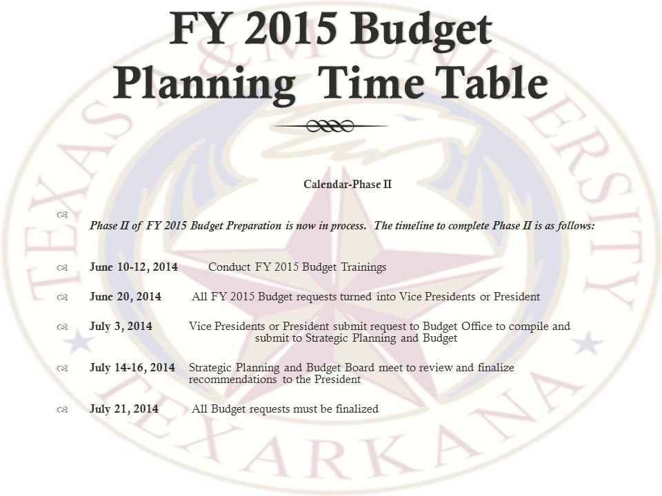 FY 2015 Budget Planning Time Table Calendar-Phase II  Phase II of FY 2015 Budget Preparation is now in process.