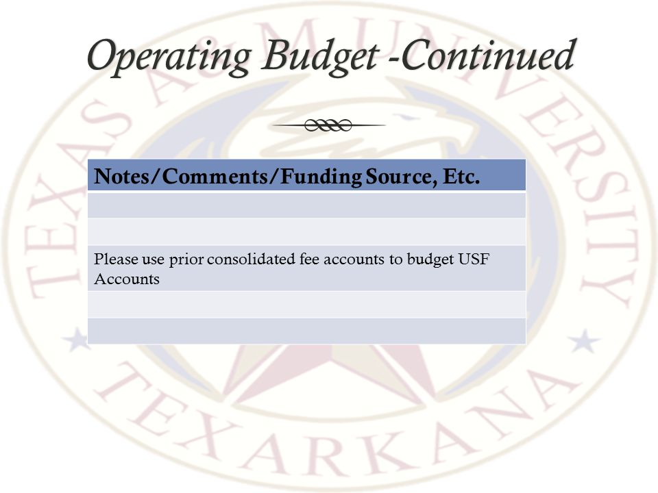 Operating Budget -ContinuedOperating Budget -Continued Notes/Comments/Funding Source, Etc.