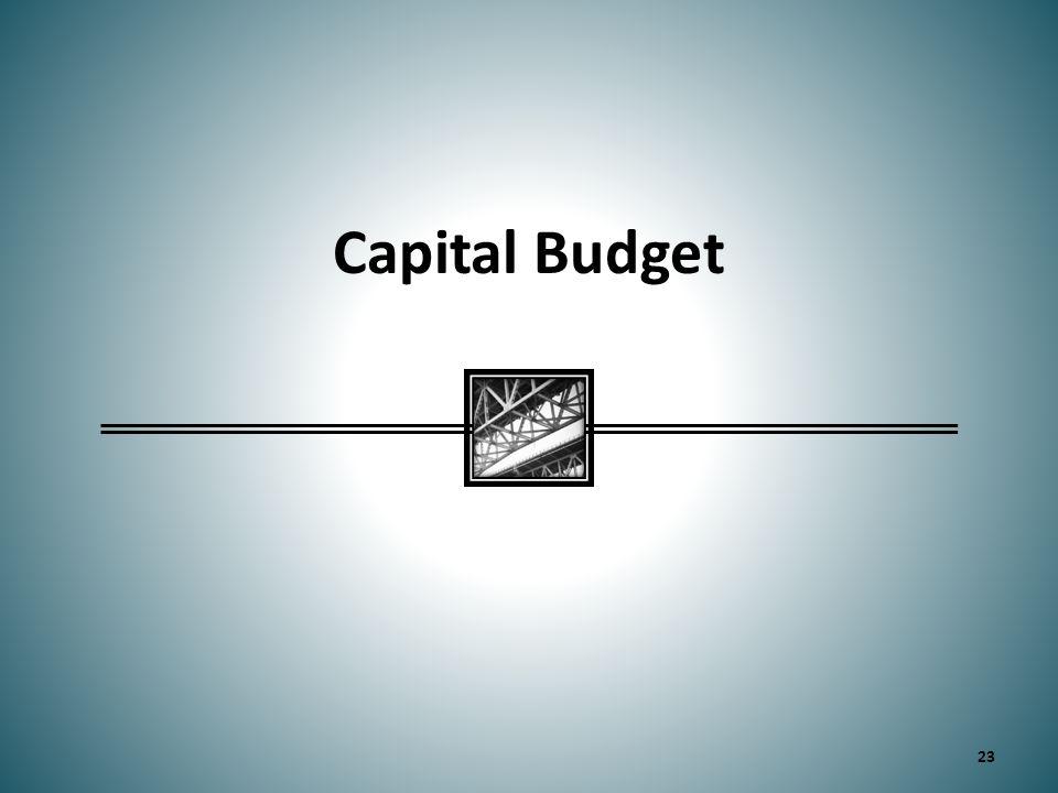 Capital Budget 23