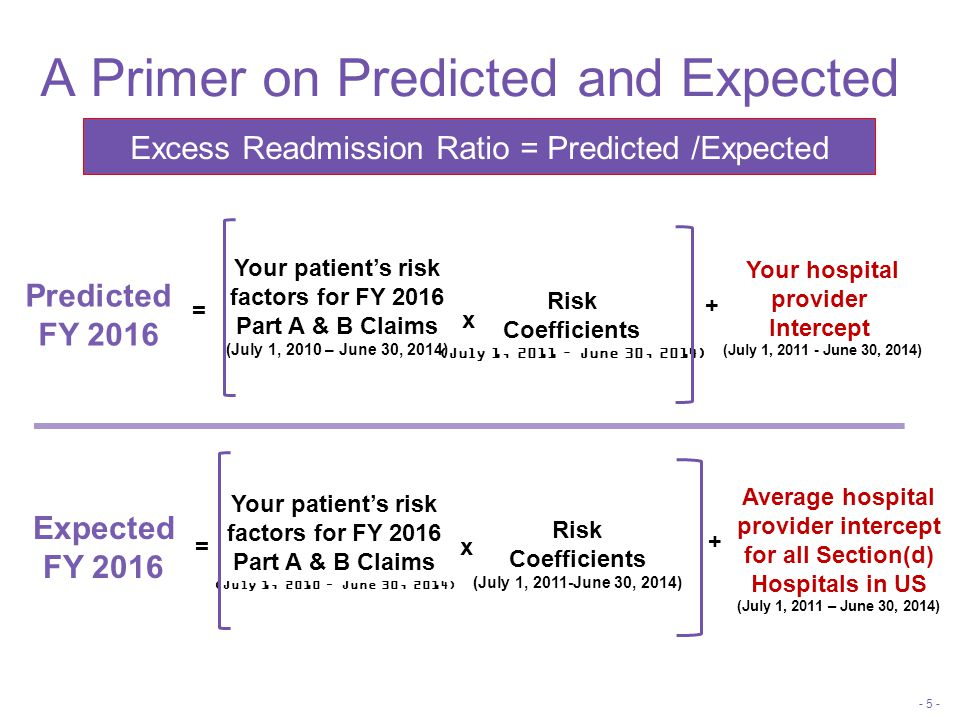 A Primer on Predicted and Expected - 5 - Predicted FY 2016 Excess Readmission Ratio = Predicted /Expected = Your patient's risk factors for FY 2016 Part A & B Claims (July 1, 2010 – June 30, 2014) x Risk Coefficients (July 1, 2011 – June 30, 2014) + Your hospital provider Intercept (July 1, 2011 - June 30, 2014) Expected FY 2016 = + Average hospital provider intercept for all Section(d) Hospitals in US (July 1, 2011 – June 30, 2014) Your patient's risk factors for FY 2016 Part A & B Claims (July 1, 2010 – June 30, 2014) x Risk Coefficients (July 1, 2011-June 30, 2014)