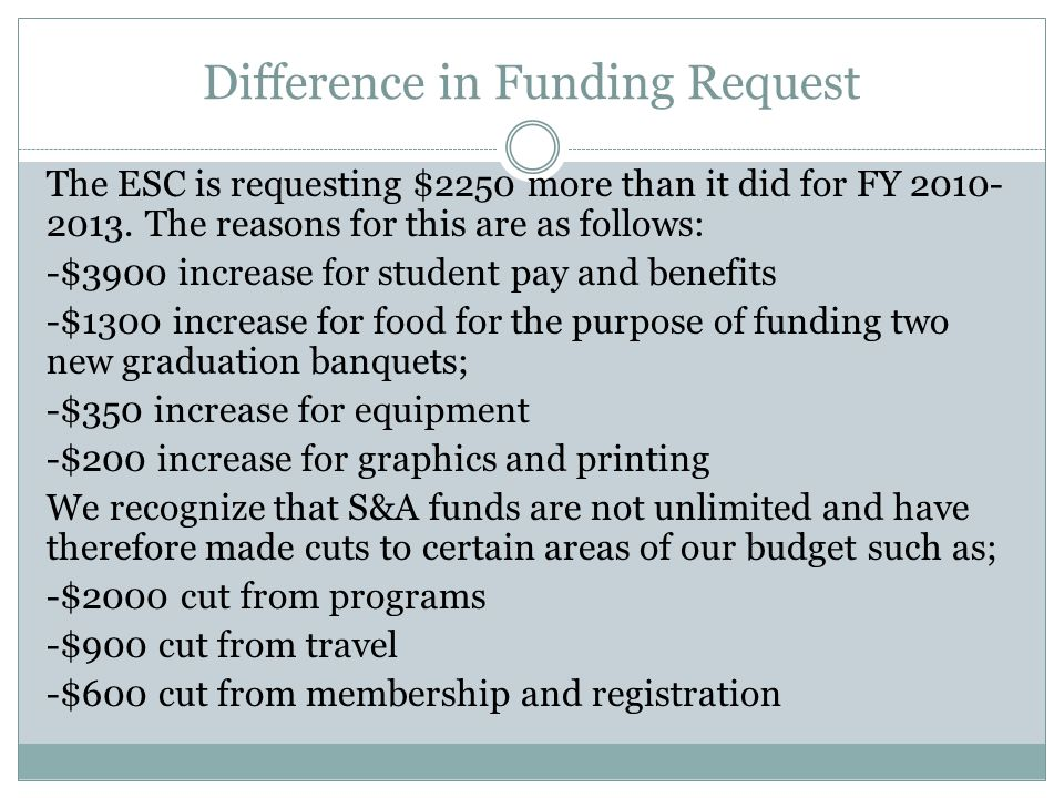 Difference in Funding Request The ESC is requesting $2250 more than it did for FY 2010- 2013.
