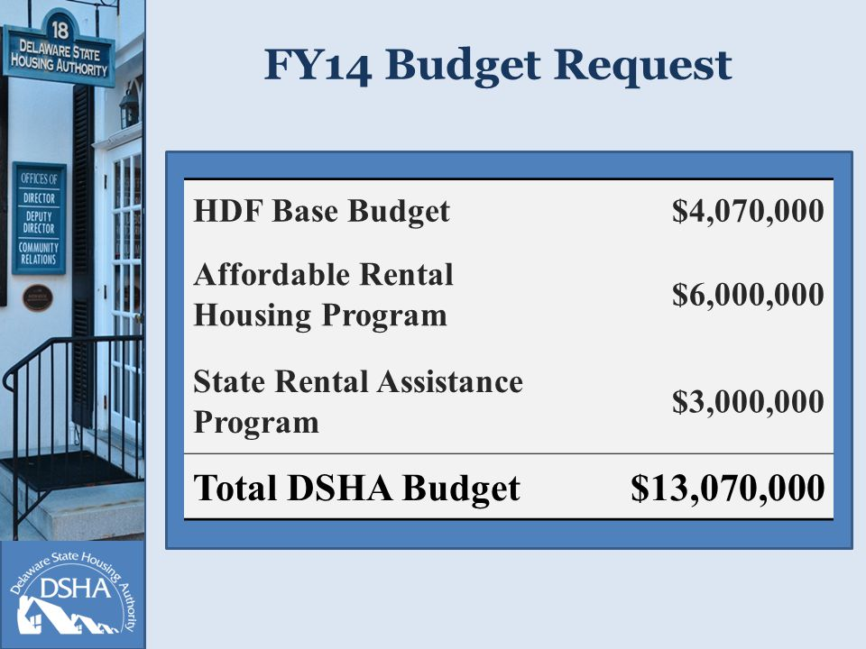 FY14 Budget Request HDF Base Budget$4,070,000 Affordable Rental Housing Program $6,000,000 State Rental Assistance Program $3,000,000 Total DSHA Budge