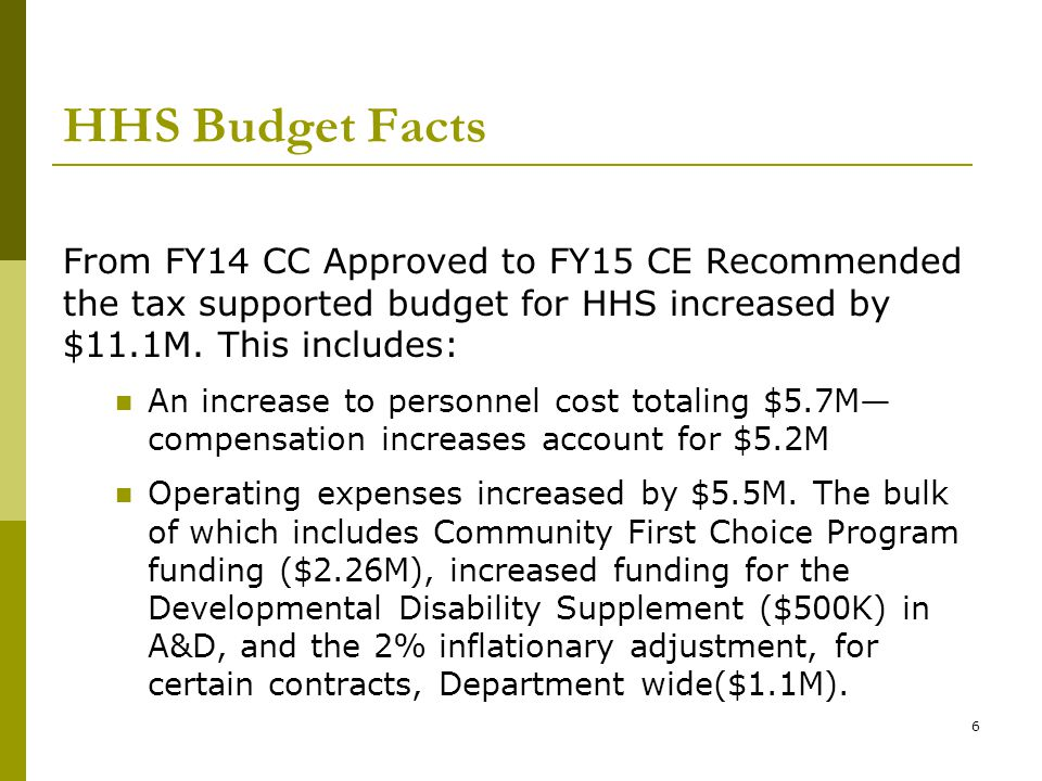 17 Public Health Budget by Program Areas Program AreaFY15 BudgetFY15 WYs Health Care for the Uninsured$ 13,881,9136.00 Communicable Disease and Epidemiology1,998,37917.50 Community Health Services4,633,65744.80 Dental Services2,302,68416.00 Environmental Health Regulatory Services3,469,39330.00 Health Care and Group Residential Facilities1,627,21212.50 Cancer and Tobacco Prevention1,139,4733.00 STD/HIV Prevention and Treatment Program7,298,35942.65 School Health Services24,321,914257.46 Tuberculosis Services1,843,47617.00 Women's Health Services3,104,83620.65 Public Health Emergency Preparedness & Response1,094,7379.30 Service Area Administration1,682,64512.85 Total$ 68,398,678489.71