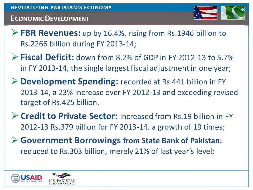 REVITALIZING PAKISTAN'S ECONOMY E CONOMIC D EVELOPMENT  FBR Revenues: up by 16.4%, rising from Rs.1946 billion to Rs.2266 billion during FY 2013-14;  Fiscal Deficit: down from 8.2% of GDP in FY 2012-13 to 5.7% in FY 2013-14, the single largest fiscal adjustment in one year;  Development Spending: recorded at Rs.441 billion in FY 2013-14, a 23% increase over FY 2012-13 and exceeding revised target of Rs.425 billion.