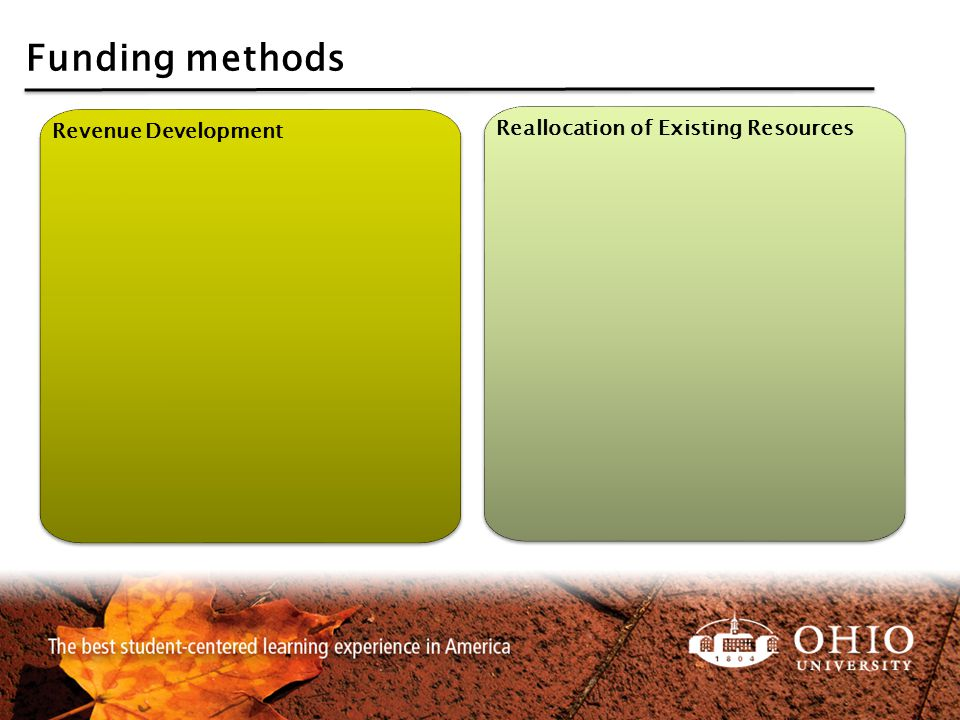 Funding methods Revenue Development Reallocation of Existing Resources