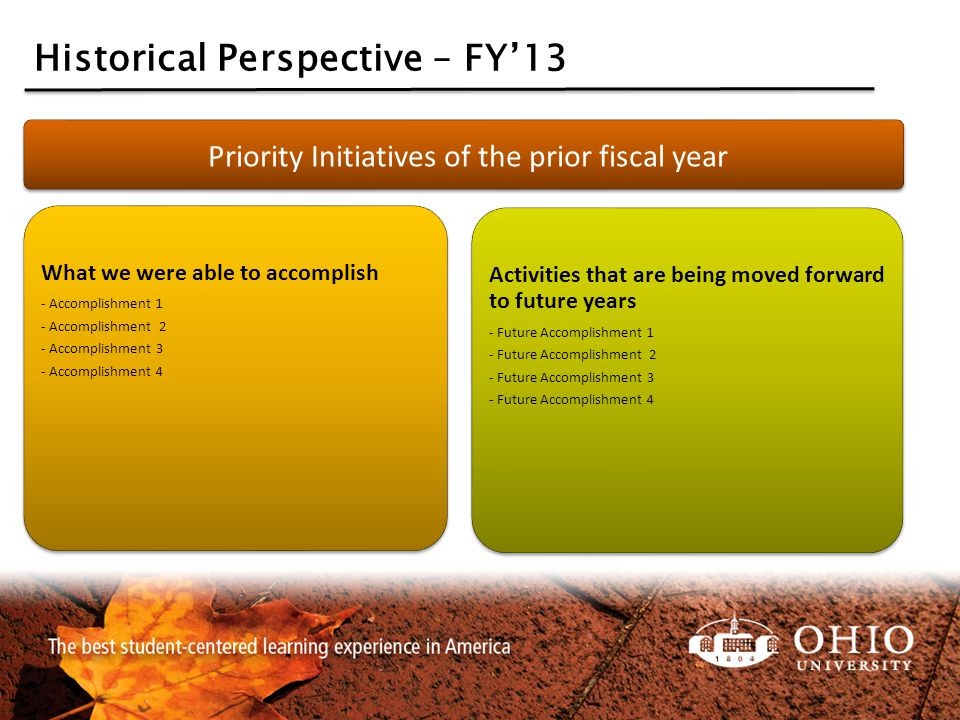 Historical Perspective – FY'13 Priority Initiatives of the prior fiscal year What we were able to accomplish - Accomplishment 1 - Accomplishment 2 - A