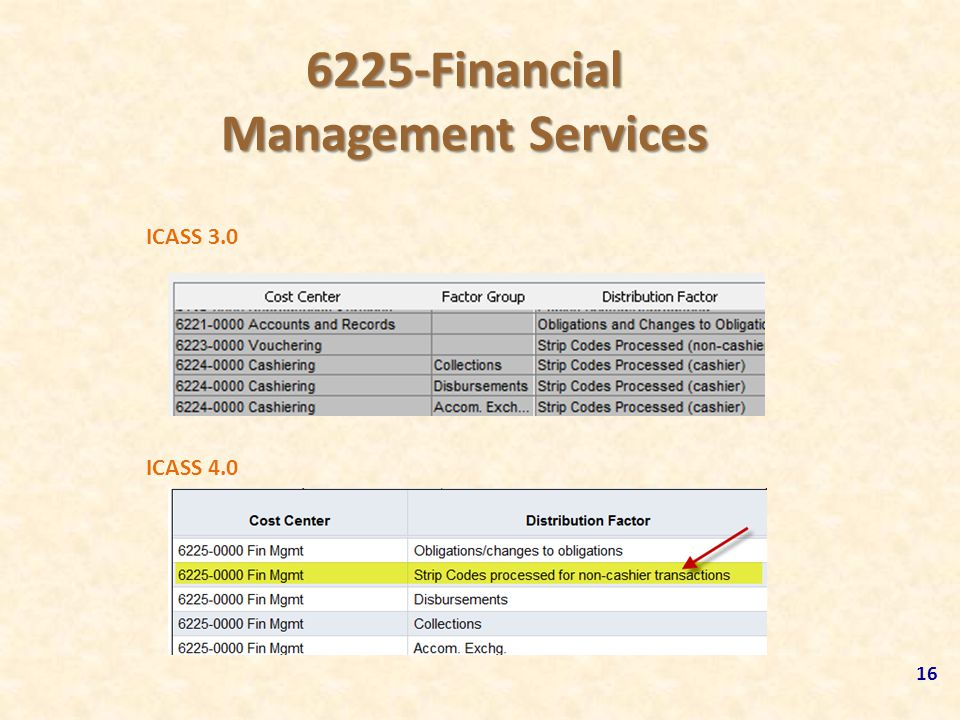 6225-Financial Management Services 16 ICASS 3.0 ICASS 4.0
