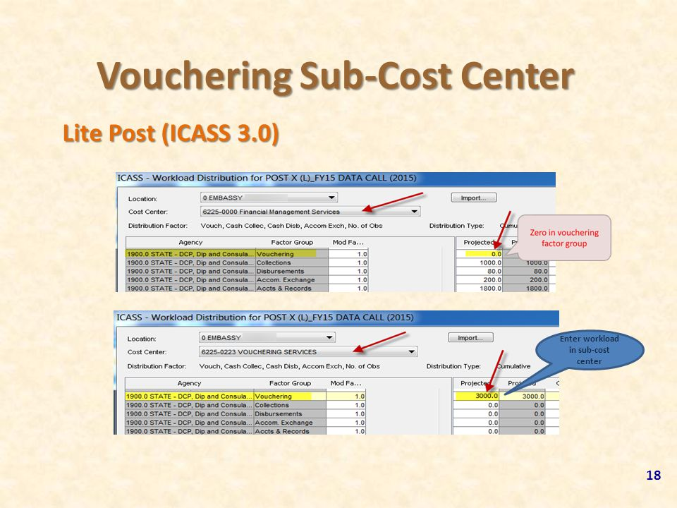 Vouchering Sub-Cost Center 18 Lite Post (ICASS 3.0) Enter workload in sub-cost center