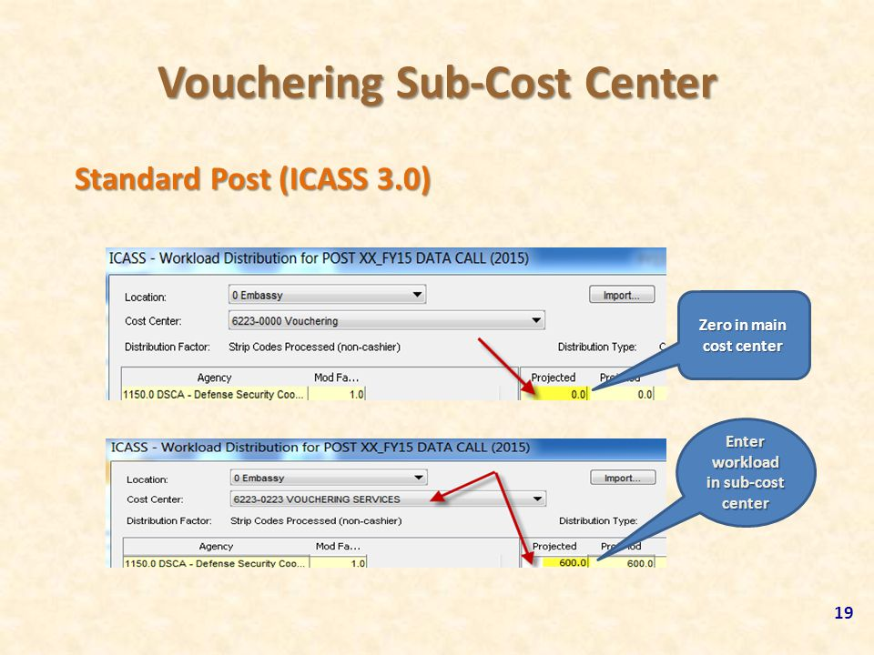 Vouchering Sub-Cost Center 19 Zero in main cost center Enter workload in sub-cost center Standard Post (ICASS 3.0)