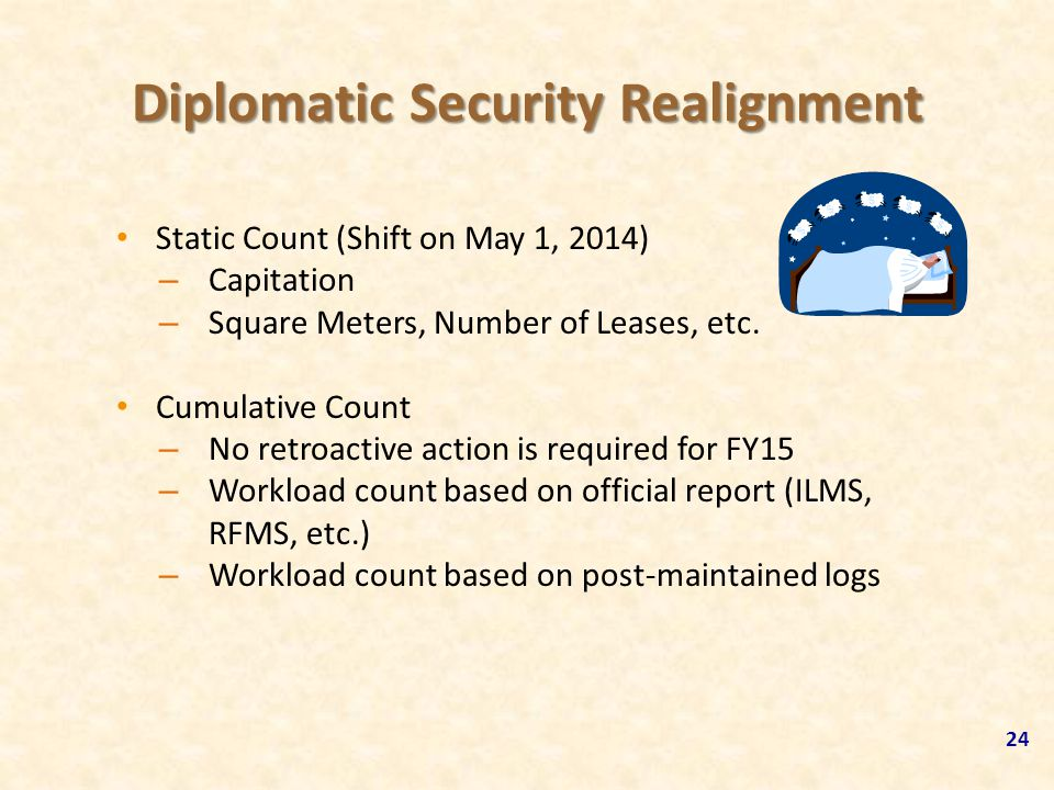 Diplomatic Security Realignment Static Count (Shift on May 1, 2014) – Capitation – Square Meters, Number of Leases, etc. Cumulative Count – No retroac