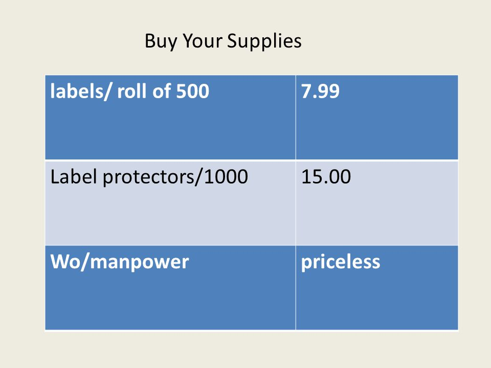 labels/ roll of 5007.99 Label protectors/100015.00 Buy Your Supplies Wo/manpowerpriceless