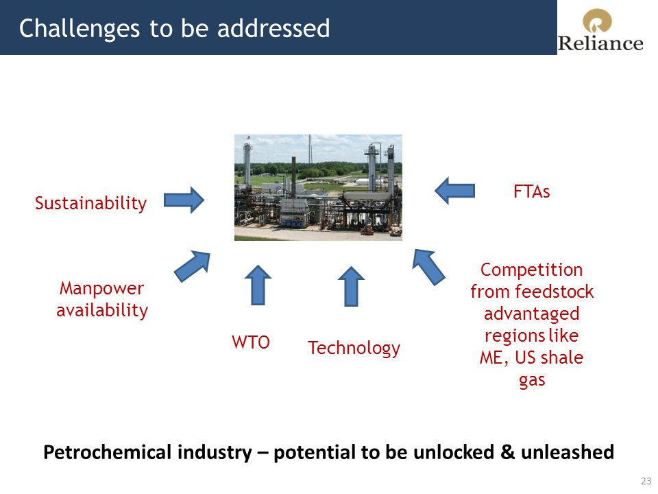 Challenges to be addressed 23 Sustainability Competition from feedstock advantaged regions like ME, US shale gas WTO FTAs Manpower availability Technology Petrochemical industry – potential to be unlocked & unleashed