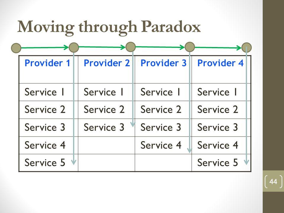 Moving through Paradox Provider 1Provider 2Provider 3Provider 4 Service 1 Service 2 Service 3 Service 4 Service 5 44
