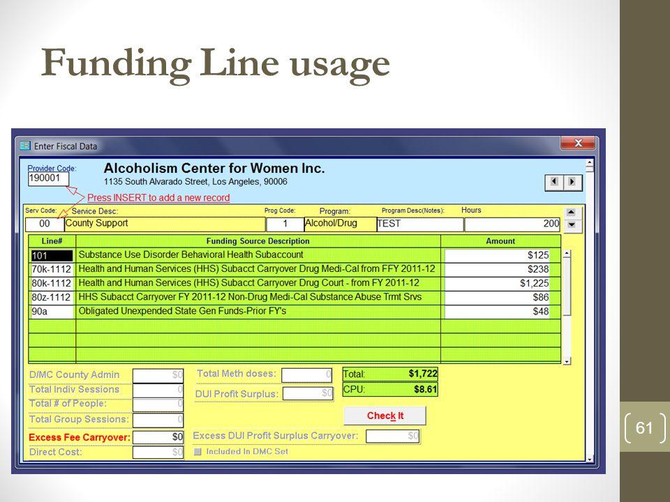 Funding Line usage 61