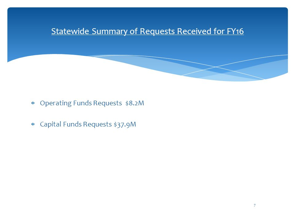  Operating Funds Requests $8.2M  Capital Funds Requests $37.9M 7 Statewide Summary of Requests Received for FY16