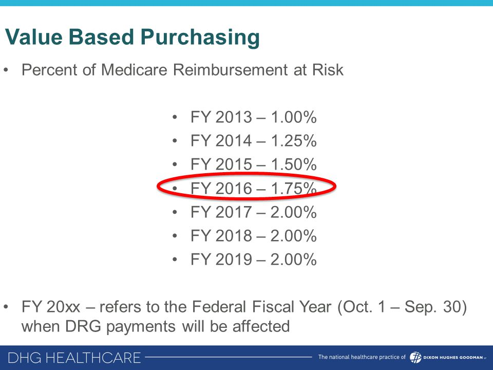 Value Based Purchasing Percent of Medicare Reimbursement at Risk FY 2013 – 1.00% FY 2014 – 1.25% FY 2015 – 1.50% FY 2016 – 1.75% FY 2017 – 2.00% FY 2018 – 2.00% FY 2019 – 2.00% FY 20xx – refers to the Federal Fiscal Year (Oct.