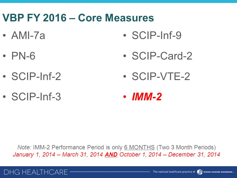 VBP FY 2016 – Core Measures AMI-7a PN-6 SCIP-Inf-2 SCIP-Inf-3 SCIP-Inf-9 SCIP-Card-2 SCIP-VTE-2 IMM-2 Note: IMM-2 Performance Period is only 6 MONTHS