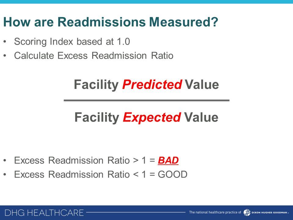 How are Readmissions Measured? Scoring Index based at 1.0 Calculate Excess Readmission Ratio Excess Readmission Ratio > 1 = BAD Excess Readmission Rat