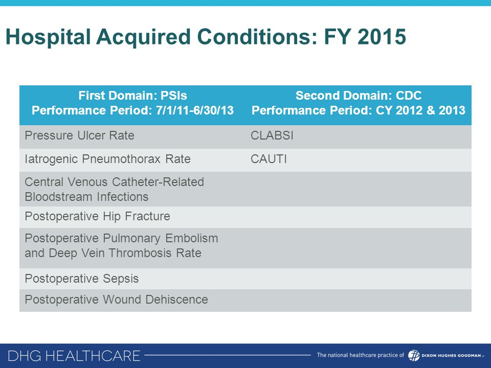 Hospital Acquired Conditions: FY 2015 First Domain: PSIs Performance Period: 7/1/11-6/30/13 Second Domain: CDC Performance Period: CY 2012 & 2013 Pres