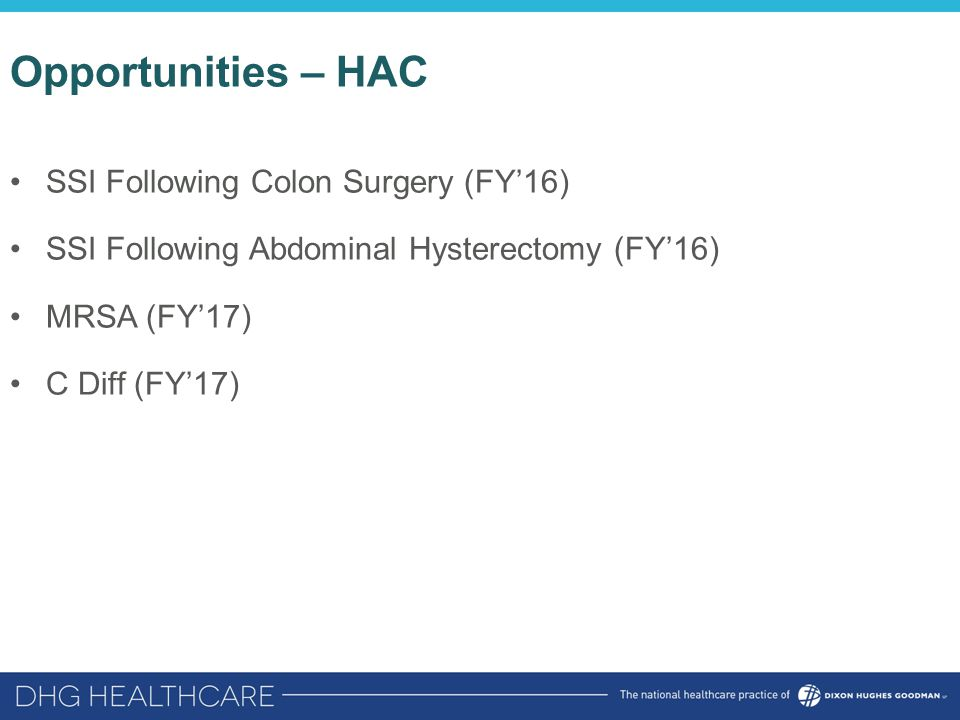Opportunities – HAC SSI Following Colon Surgery (FY'16) SSI Following Abdominal Hysterectomy (FY'16) MRSA (FY'17) C Diff (FY'17)