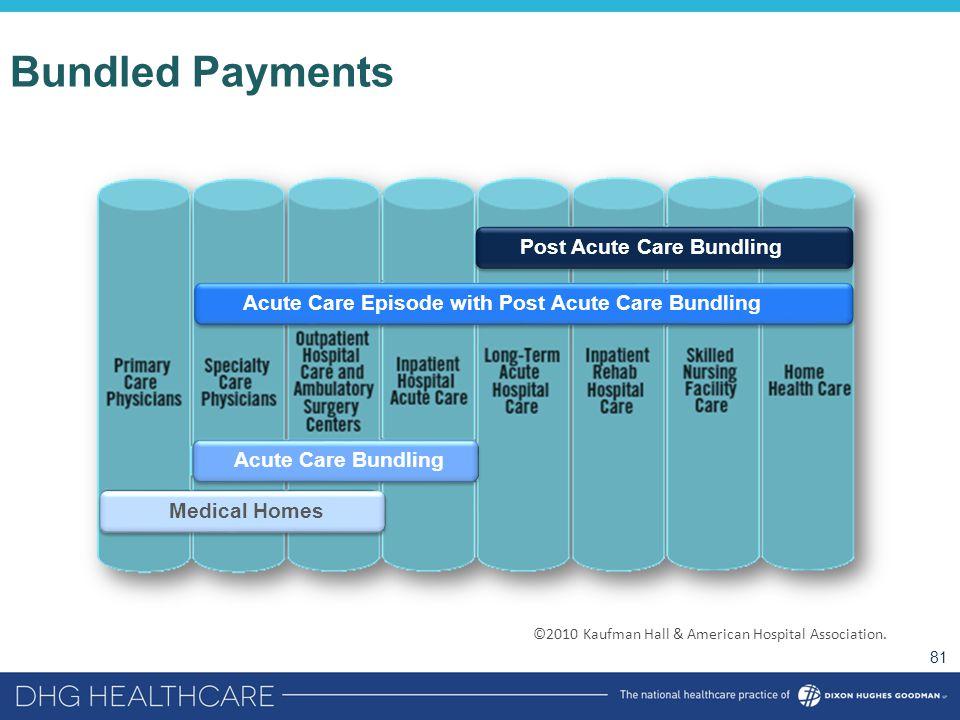 Medical Homes Acute Care Bundling Acute Care Episode with Post Acute Care Bundling Post Acute Care Bundling ©2010 Kaufman Hall & American Hospital Ass