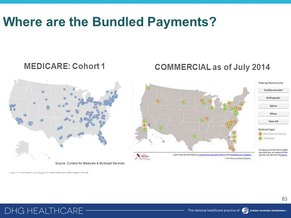 http://innovation.cms.gov/initiatives/bundled-payments/ 83 MEDICARE: Cohort 1 COMMERCIAL as of July 2014 Where are the Bundled Payments